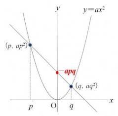 図1.jpgのサムネール画像
