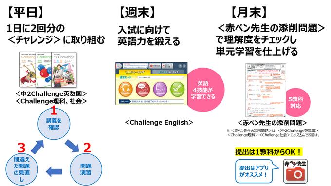 中2OR4月_サイクル改②.png