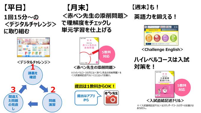 中2HB4月_サイクル改③.png