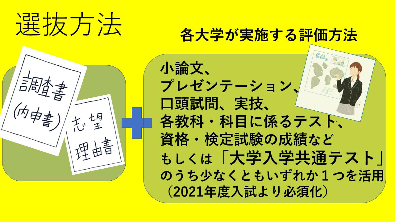 スライド3.PNG
