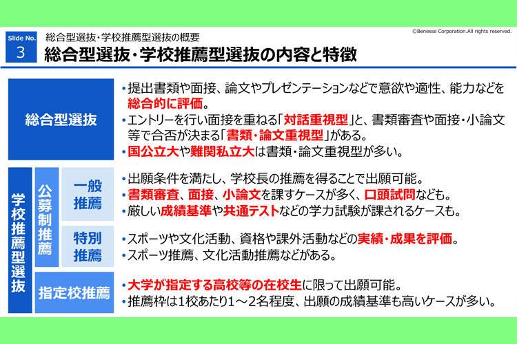 高2 『オンライン進路セミナー』 総合型選抜・学校推薦型選抜の極意 AO・推薦入試の実態(平成31年度入試)