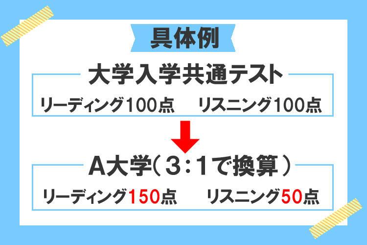 共通テストの配点換算の具体例