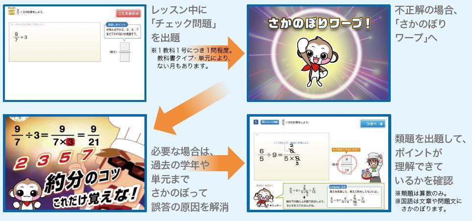 https://blog.benesse.ne.jp/zemihogo/sho/0277d76841a96af7520b9ad32f687a508c8699e7.jpg