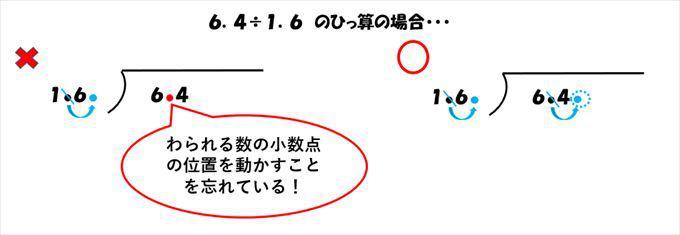 stoc1908lear0068-8月号ニガテ高学年1_R.JPG