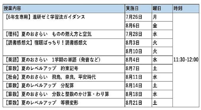 https://blog.benesse.ne.jp/zemihogo/sho/3700e7099198a915b8cc3e6b808f19f1d1e316aa.jpg