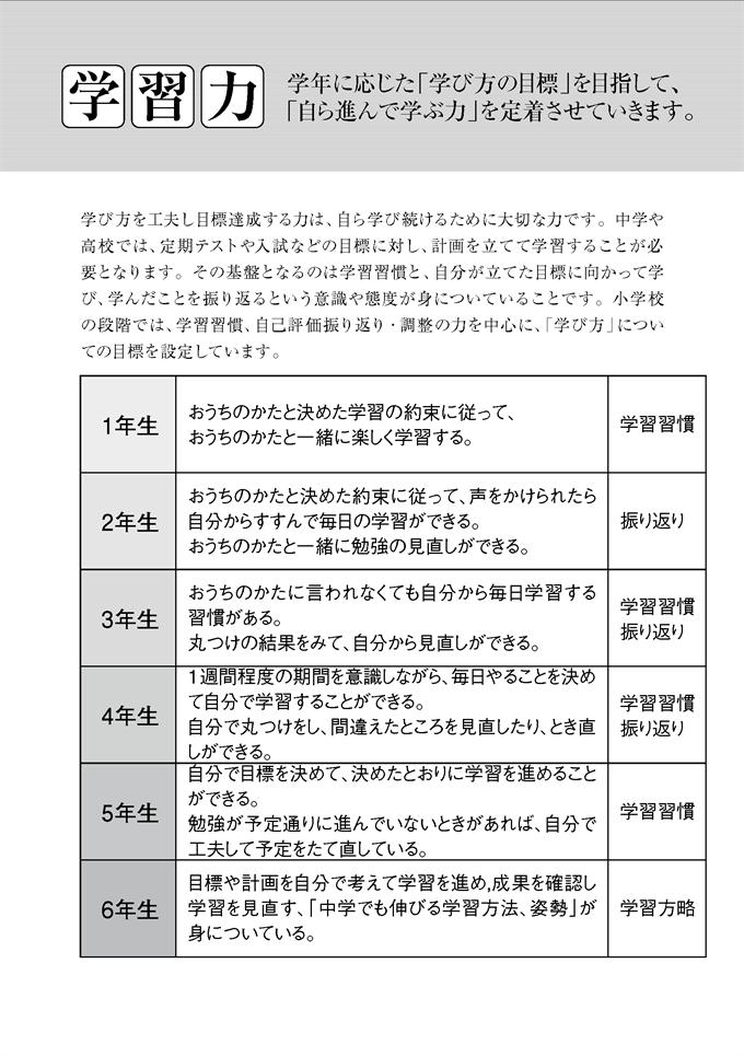 7_学習力_s.png