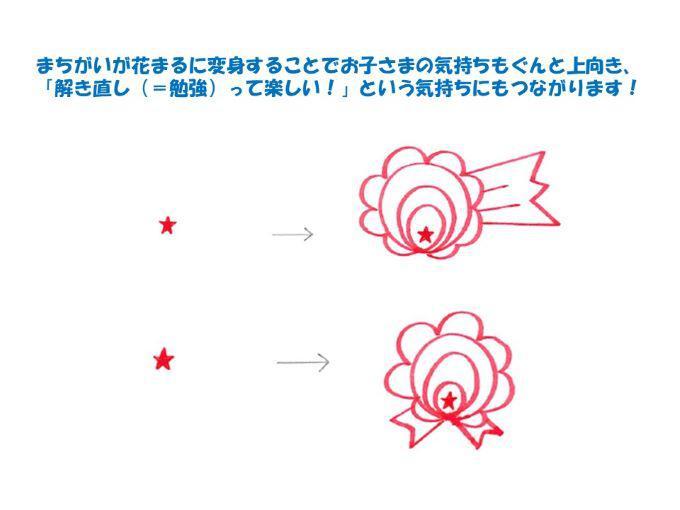 記事内図版(2年生).jpg
