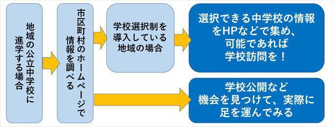 9月号中学校選択-公立_R.JPG