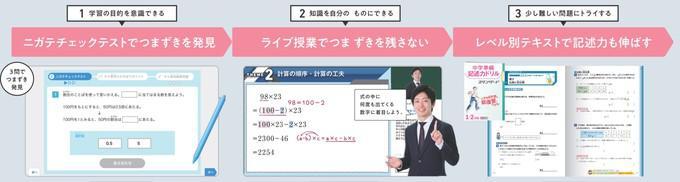 CT総復習ステップ .jpg