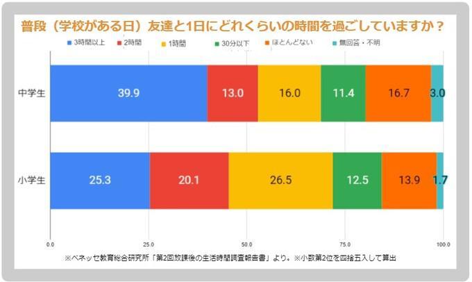 https://blog.benesse.ne.jp/zemihogo/sho/9gatsu1_3.jpg