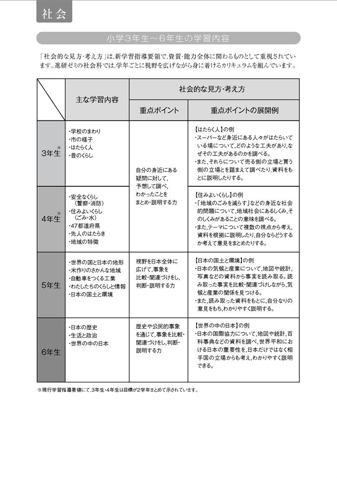 5_社会_ページ_2_s.png