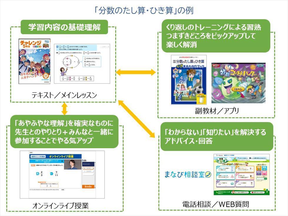 https://blog.benesse.ne.jp/zemihogo/sho/af132a27c25255f84fe2fdcd36a6fc79a9d3a0c5.JPG