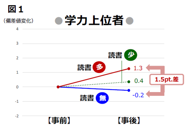 2月号_まなびL図1.png