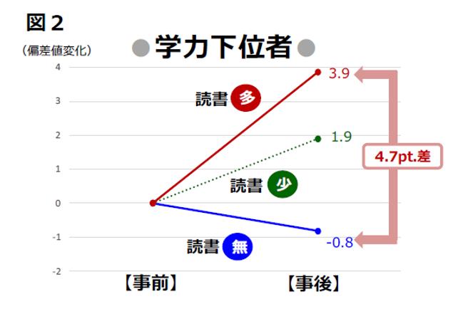 2月号_まなびL図2.png