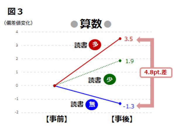 2月号_まなびL図3.png
