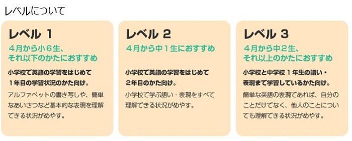 2.level_new.JPG