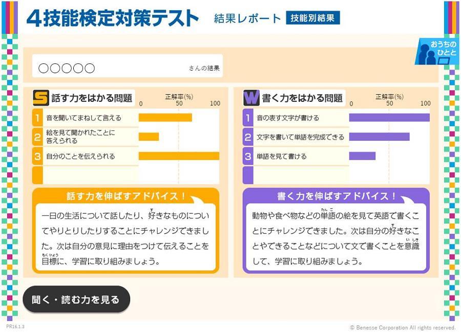 7_skill_reportSW.JPG