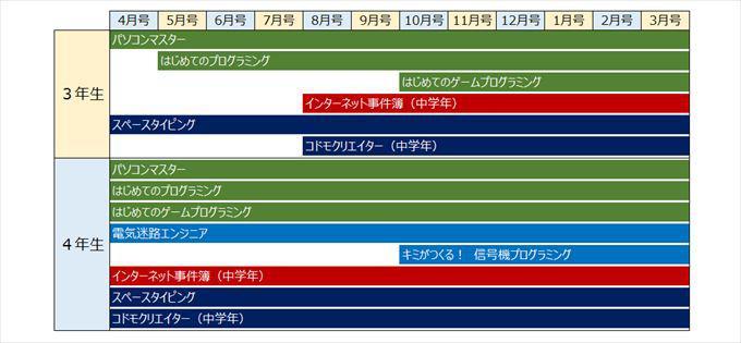 3_4_s.JPG