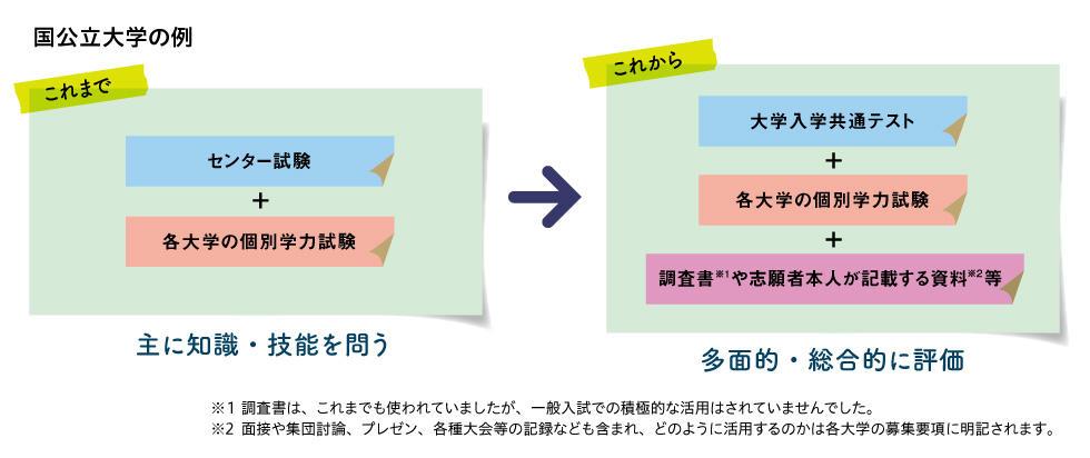 図表データ.jpg