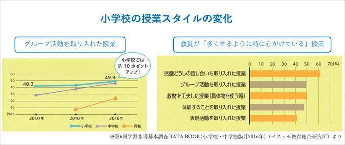 2図版2 思考力グラフ_R.JPG