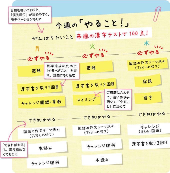 小5保護者WEB記事イラスト2.jpg