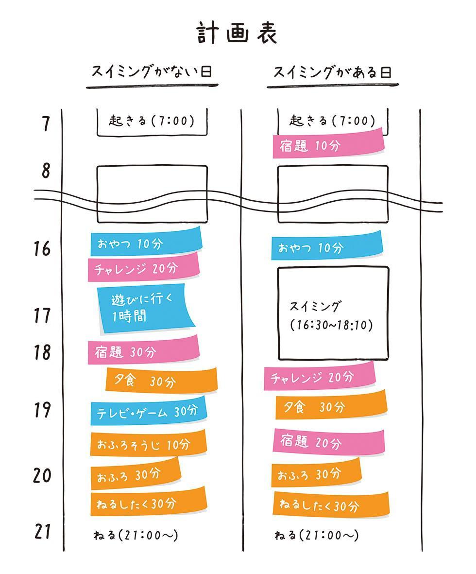 https://blog.benesse.ne.jp/zemihogo/sho/c4acd15f12286517b354e45df2b1422668015282.jpg
