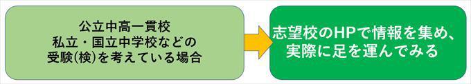 9月号中学校選択-受験_R.JPG