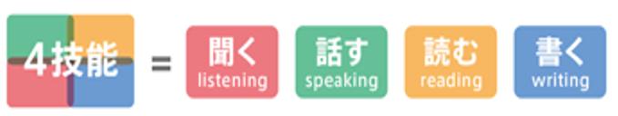 英語教育が変わります③.png